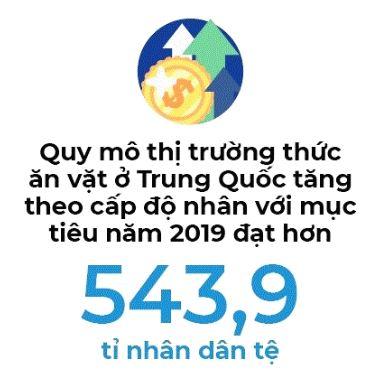 Thị trường ăn vặt trăm tỉ đô, cơ hội lớn cho Việt Nam